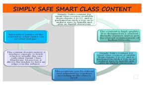http smart class online smartclass hashtag on