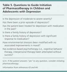 treatment of childhood and adolescent depression american family