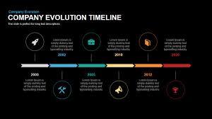 company evolution timeline powerpoint keynote template slidebazaar