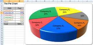 create a table chart free how to make a pie chart on excel sportsnation club