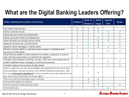 Bank Of America Business Card Services Digital Banking Strategy Roadmap 3 24 15