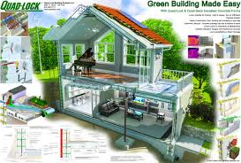 wow creating houses with green building materials 67 love to home