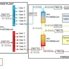 plant layout of hotel layout of the district heating system which include the thermal