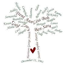 family tree names vinyl family tree with names vinyl expressions 4