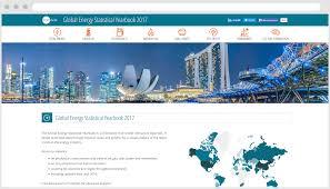 online yearbook database world energy statistics energy supply demand enerdata