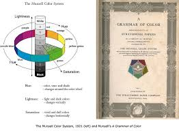 munsell u0027s a grammar of color izq u0026 portada the munsell color