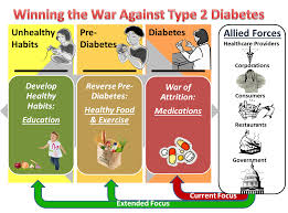 menu for diabetic type 2 diabetes complications sterishoe how the disease