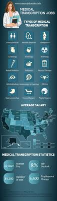 best job in the medical field best 25 healthcare jobs ideas on pinterest nursing jobs