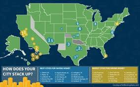 least expensive state to live in 15 best places to live if you re trying to save money and 15
