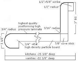 countertop edge laminate countertop edges mn minneapolis countertop bullnose