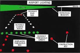 runway end identifier lights aerochapter