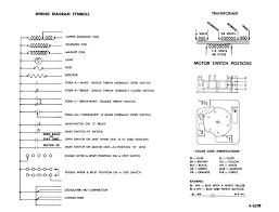 schematic symbol chart wiring diagram components