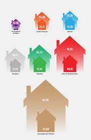 average price for a fabric infographic average house price increase