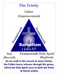 meaning of holy spirit second 8th week ministries covenant