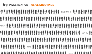 How Many Weeks In A Year Police Shootings 2017 Database Washington Post