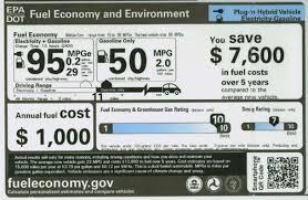 toyota prius petrol consumption 2012 toyota prius in hybrid review