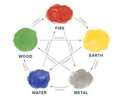 feng shui color chart feng shui color principles for balancing energy in your home