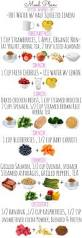 best 25 workout meal plan ideas on pinterest weight loss meal