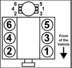 2000 blazer 4x4 wiring diagram wiring diagram byblank