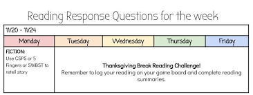 reading response questions of the week ms hsieh