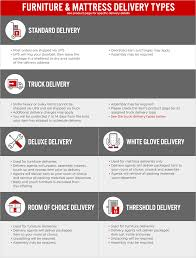 furniture delivery types jcpenney