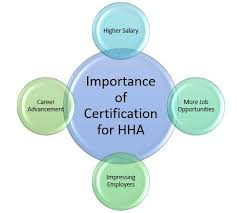 how to get your hha certification findhhatraining com