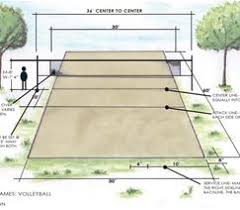 Backyard Volleyball Nets Outdoor Volleyball Court Dimensions Future Reference Pinterest