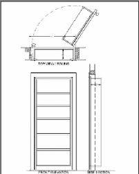 Swing Door Hinges Interior Inward Swinging Cabinets On Bearing Door Hinges The
