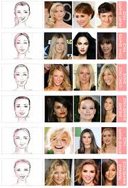 pear shaped face hairstyles facial shape hairstyles that suits you best find the perfect