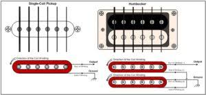guitar pickup types explained
