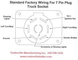 boat trailer light wire diagram wiring diagram and schematic design