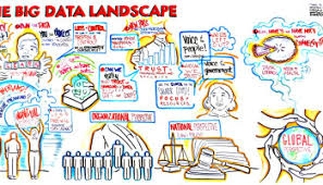 Big Data Landscape by How Netflix Is Championing Big Data Find Your Logic