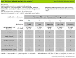 Decision Matrix Excel Template Better Decisions With Decision Tool An Excel Based