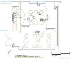 floor plan door symbols av system design drawings global interactive solutions llc