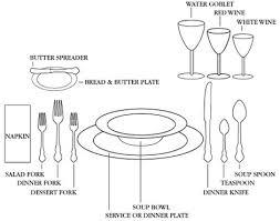 Setting Table Formal Table Setting Table Setting Dining Etiquette Pinterest
