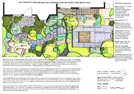 zen garden design plan images on home designing inspiration about