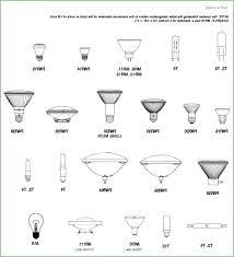 flood light bulb types halogen bulb types halogen l shapes halogen bulb specs hgarden club