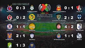 liga mx table 2017 mexican liga mx results league table 16 18 10 2015 youtube