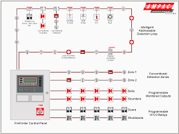 honeywell smoke detector wiring diagram 3 wire throughout a