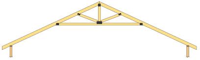 Hip Roof Design Calculator Roof Trusses Design Framing U0026 Construction Pryda New Zealand
