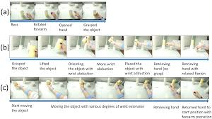 grasp privacy policy jrat counting grasping action using force myography an