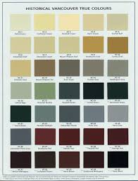 home design colour app paint my house online exterior wall colours design color 60s ranch