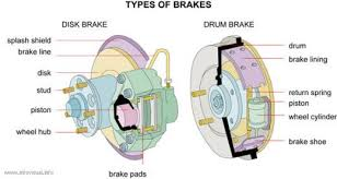 What Does It Mean When Your Brake Light Comes On What Your Vehicle Brakes Can Tell You Axleaddict