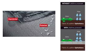 Upholstery Protection Upholstery Protection Carvalet Uk Mobile Car Valeting