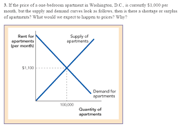 3 bedroom apartments in washington dc solved if the price of a one bedroom apartment in washing