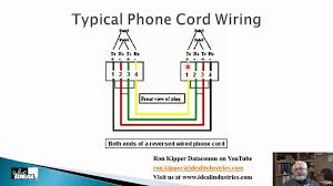 youtube color code phone wiring colors cat5 tamahuproject org rj11 diagram using