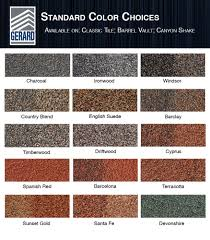 Roof Tile Colors Gerard Stone Coated Steel Roofing Dallas Steel Roofing Installation