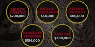 how much would a real jurassic park cost to build business insider