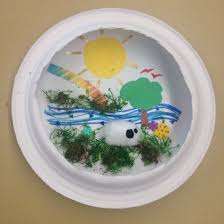 diorama with paper plates project for psalm 23 visualizing and