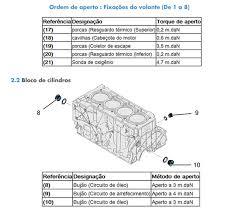 Famosos Pós-Venda nº15 Torque de Aperto Motores EW10J4 - EW 10J4S - EW10A  @OI59